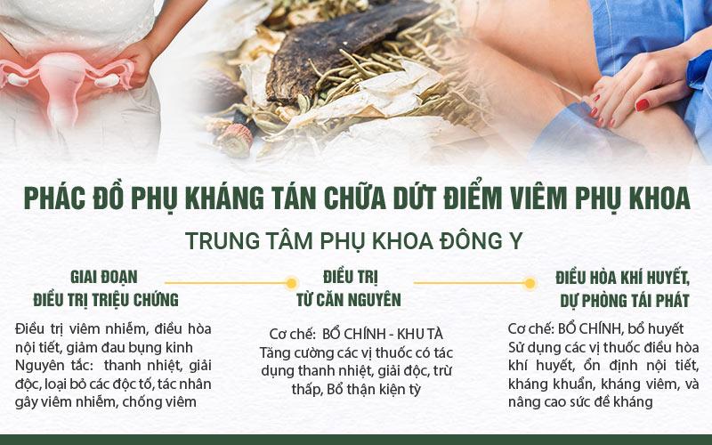 Phác đồ Phụ Khang tán chữa viêm phụ khoa toàn diện
