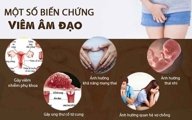Biến chứng viêm âm đạo