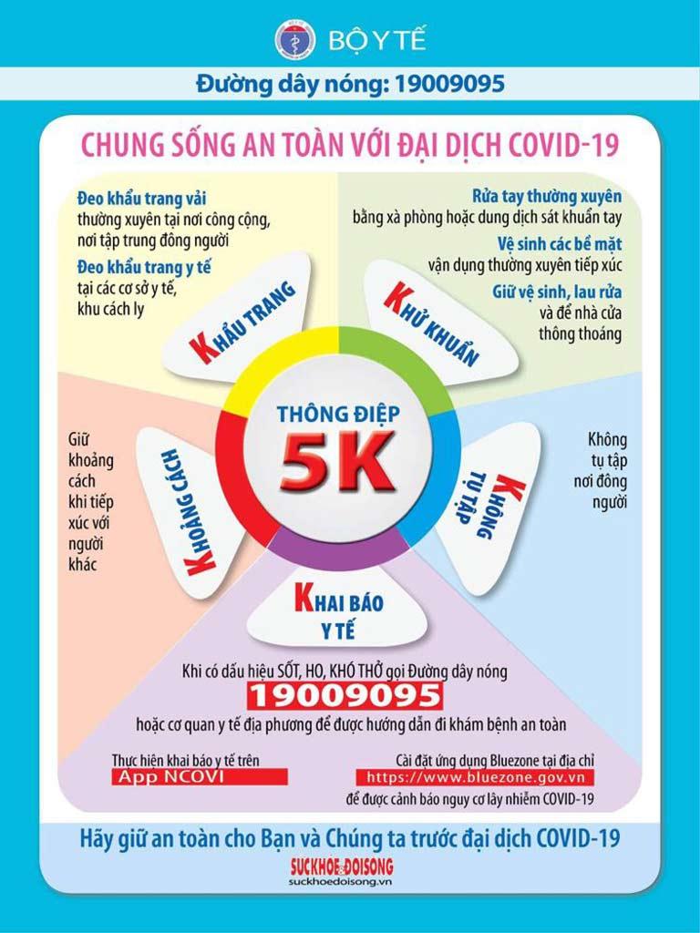 Nguyên tắc 5K phòng chống COVID-19 từ Bộ Y Tế